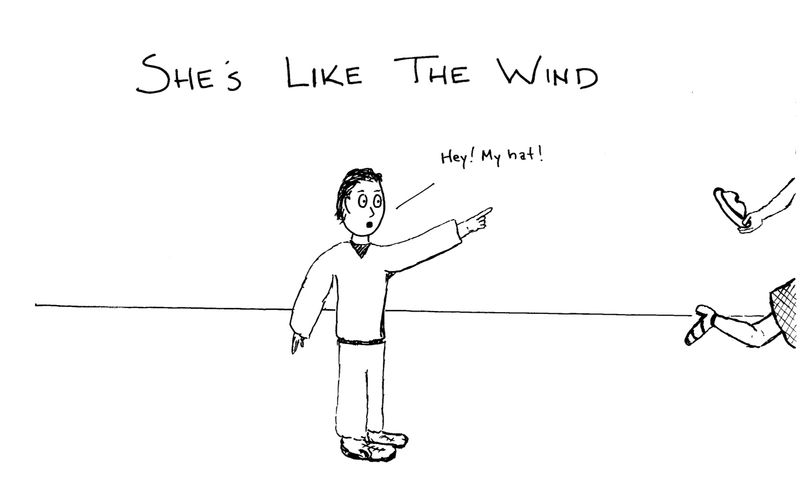 Thewind