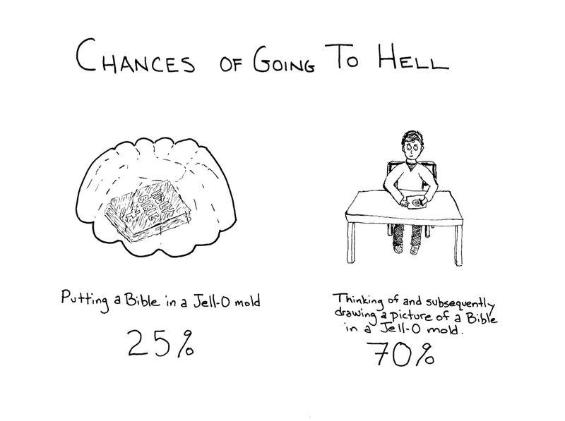 Hellchances
