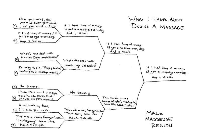 Massagebracket-male