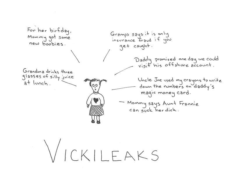 Vickileaks