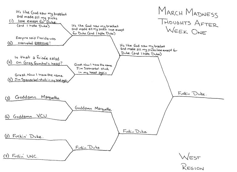 Marchmadness2011