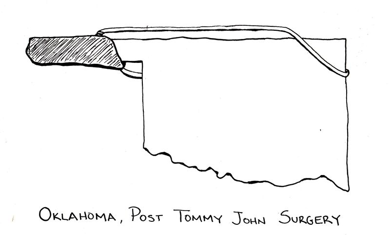 Oklahomasurgery