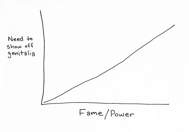 Powerindex