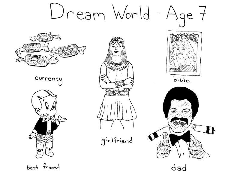 Dreamworldage7