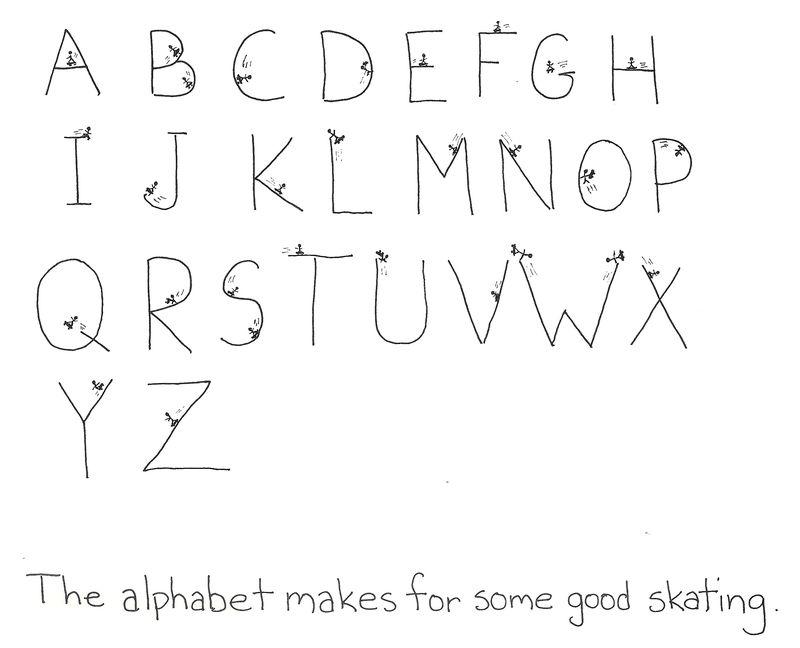 Alphabetskate