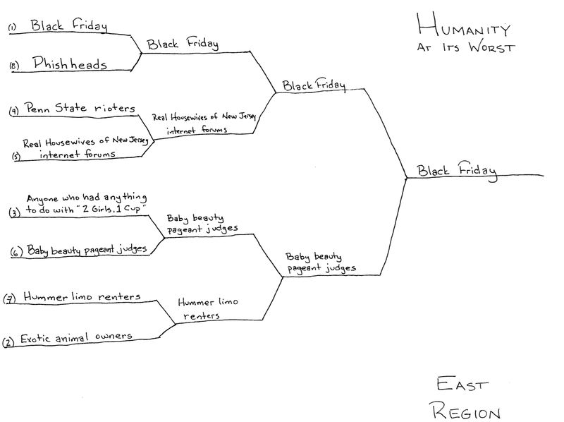 Humanitybracket
