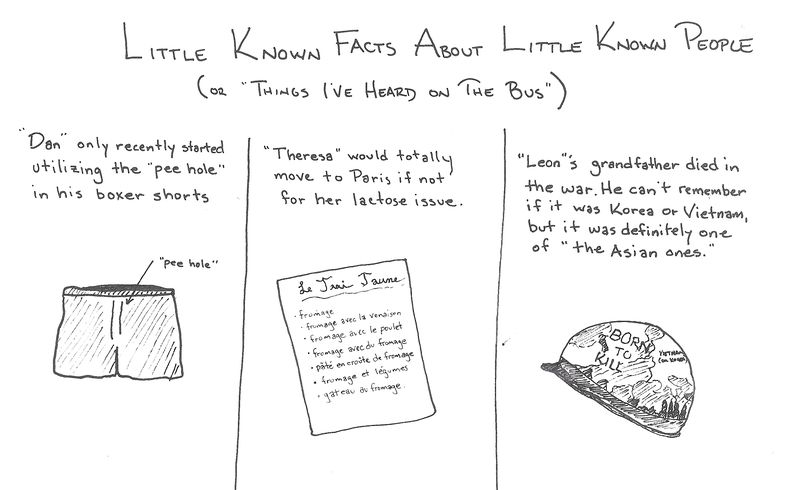 Littleknownfacts