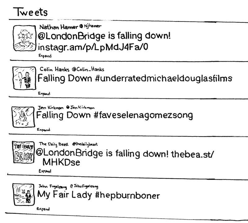 Nurseryrhymes.londonbridge