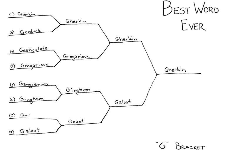 Bestwordbracket_g