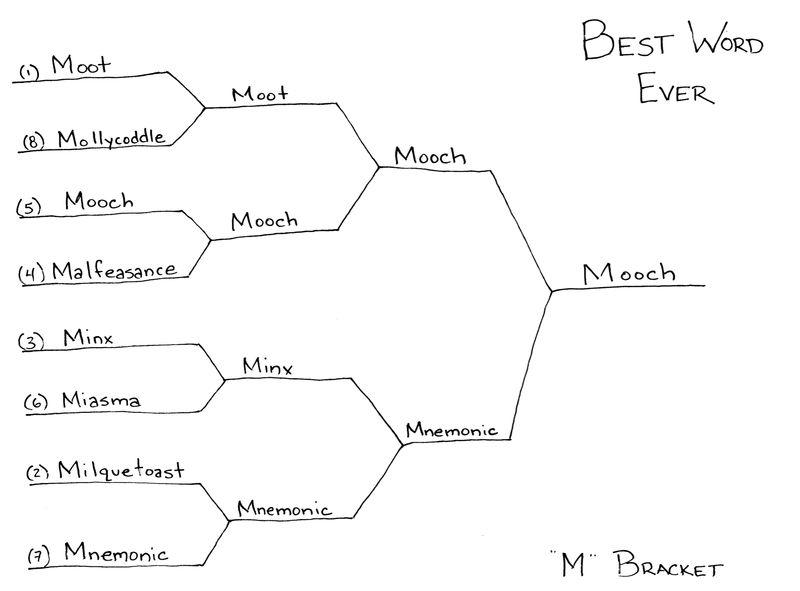 Bestwordbracket_m