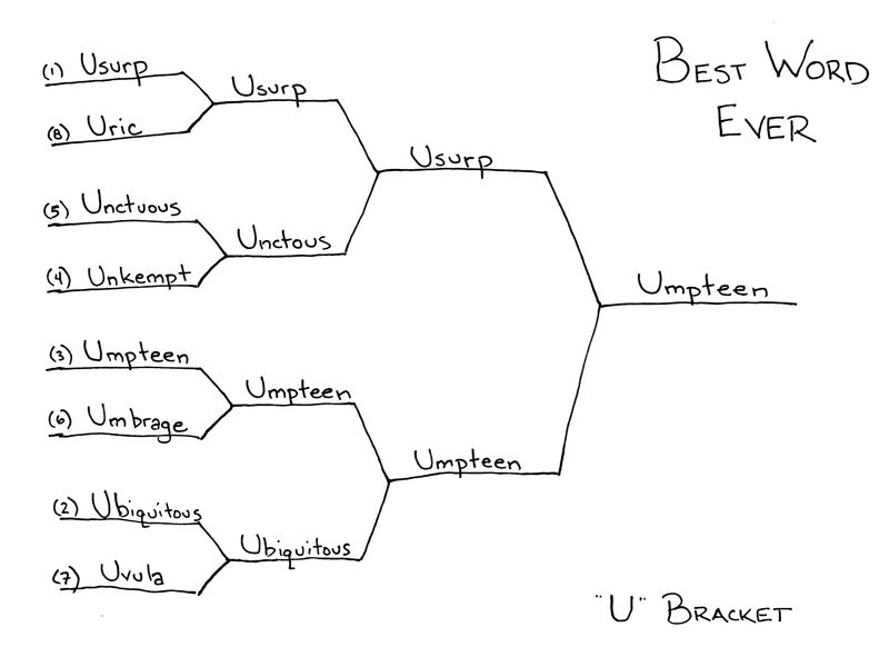 Bestwordbracket_u