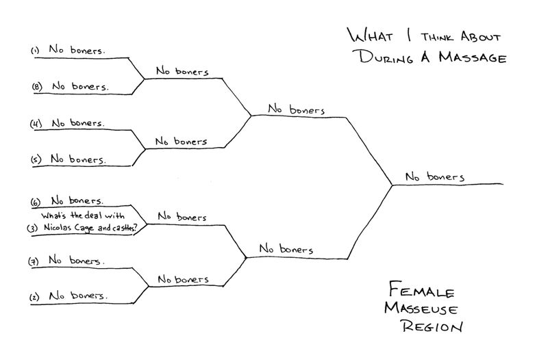 Massagebracket-female