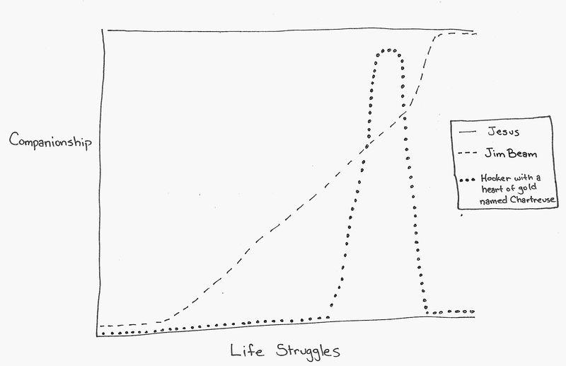 Footprintsgraph