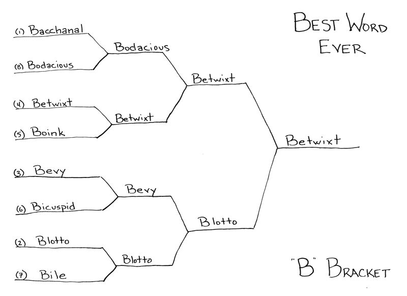 Bestwordbracket_b