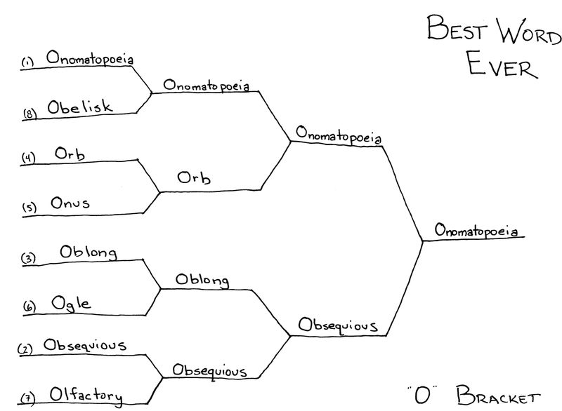 Bestwordbracket_o
