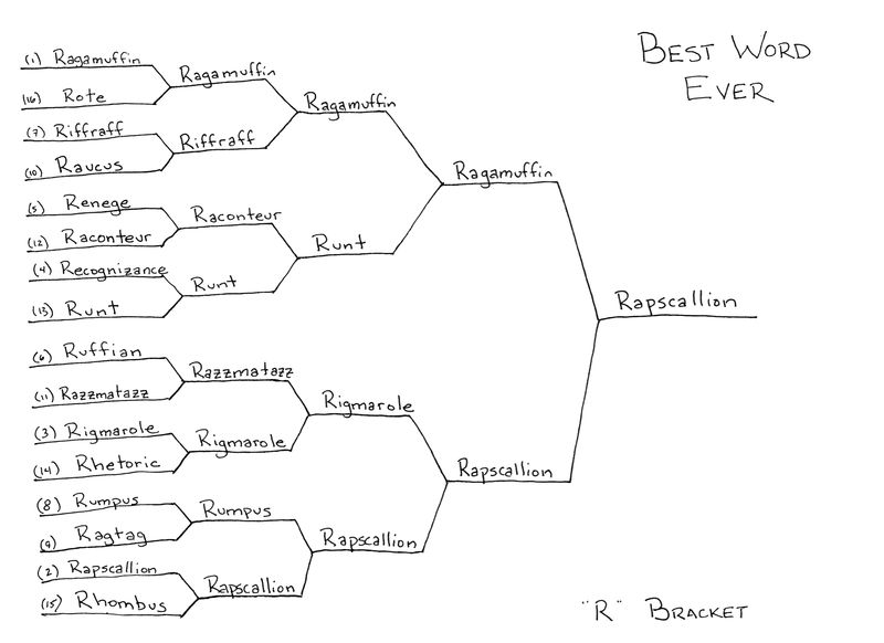 Bestwordbracket_r