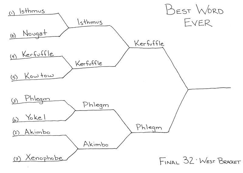 Bestwordbracket_elite8_W