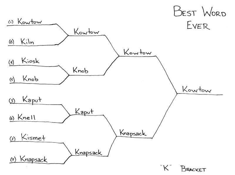 Bestwordbracket_k
