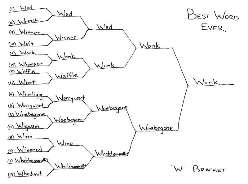 Bestwordbracket_w
