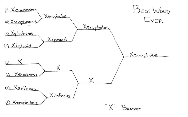 Bestwordbracket_x