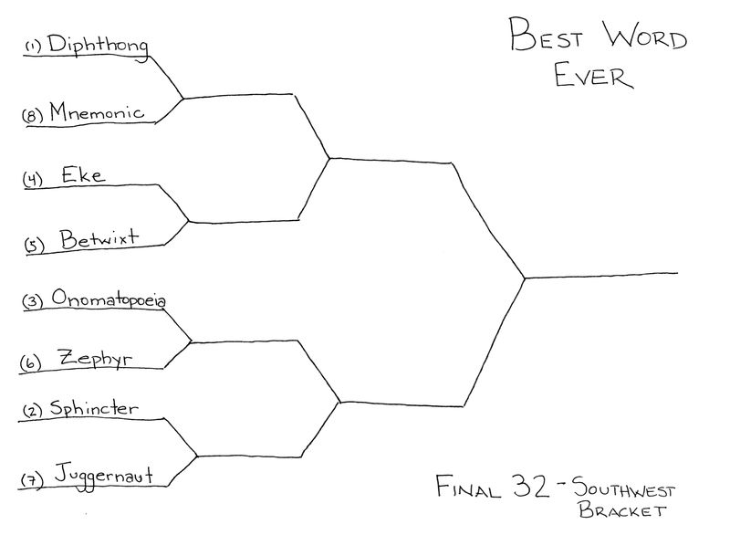 Bestwordbracket_final32_SW