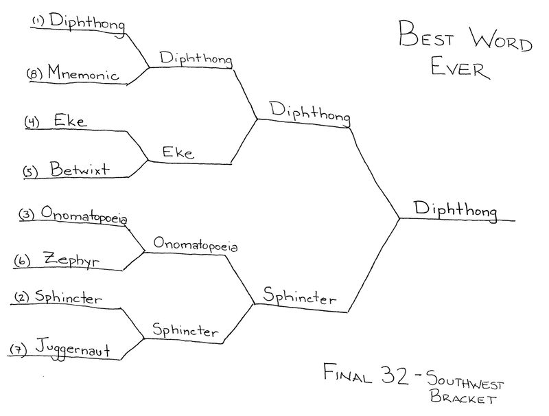 Bestwordbracket_final4_SW