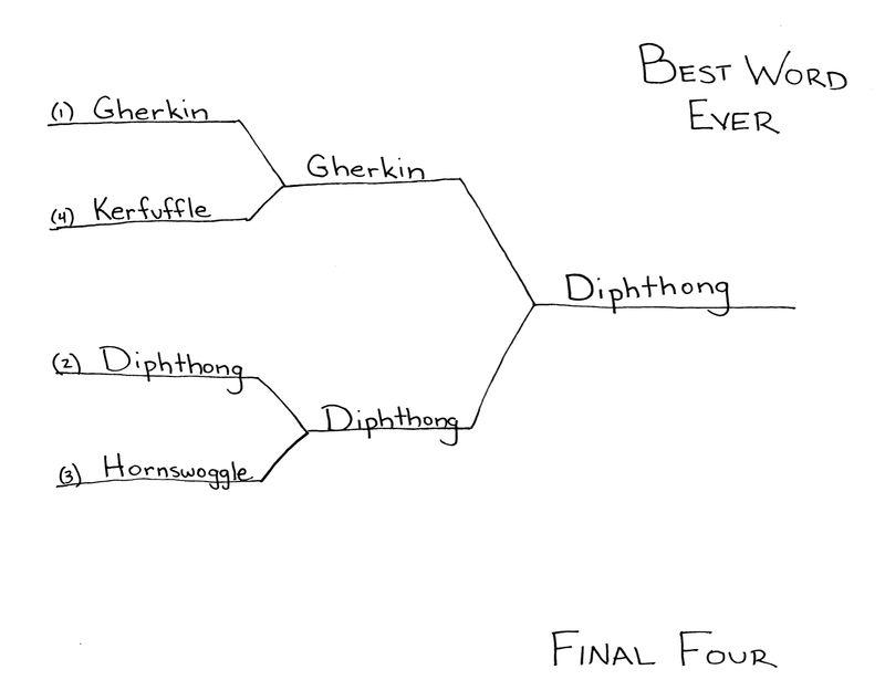 Bestwordbracket_final