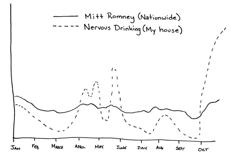 Romneypolling