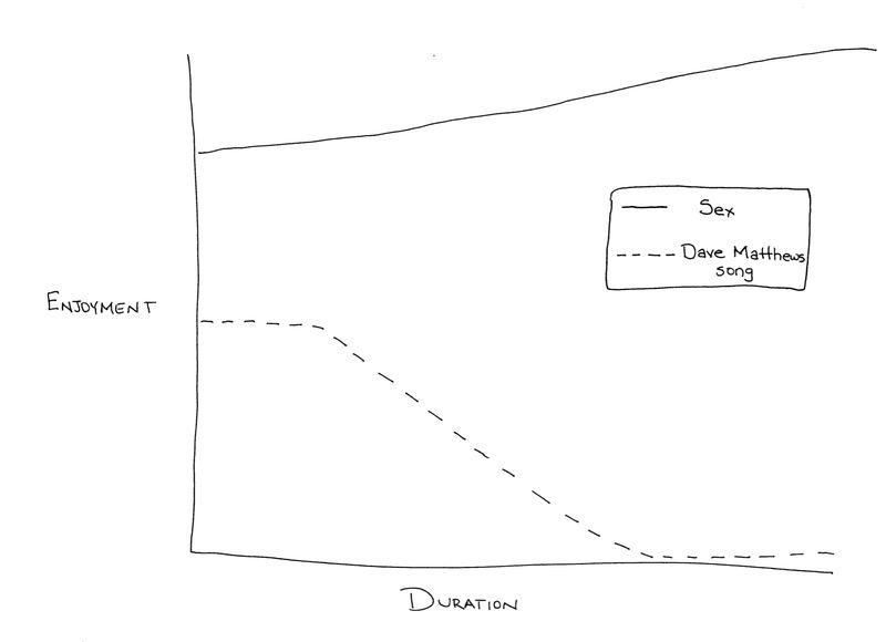 Enjoyment_chart,jpg