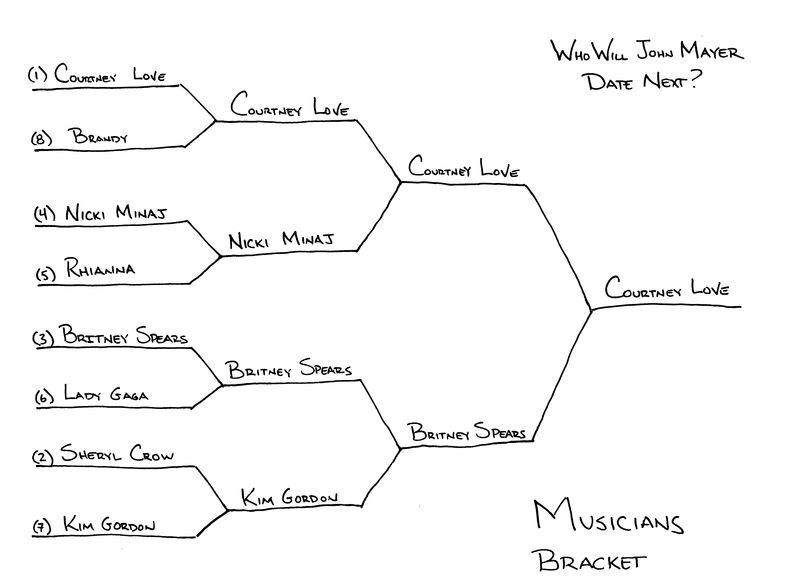 Mayberbracket_musicians