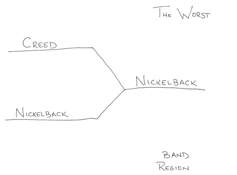 Worst_band