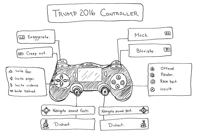 Trumpcontroller